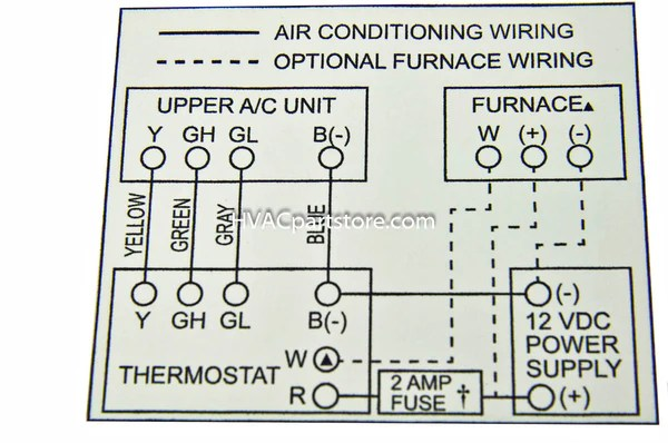 Coleman Mach thermostat wiring for test?  iRV2 Forums