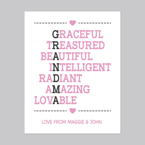 Valentines Gift For Mom Canvas Or Print Acrostic Poem