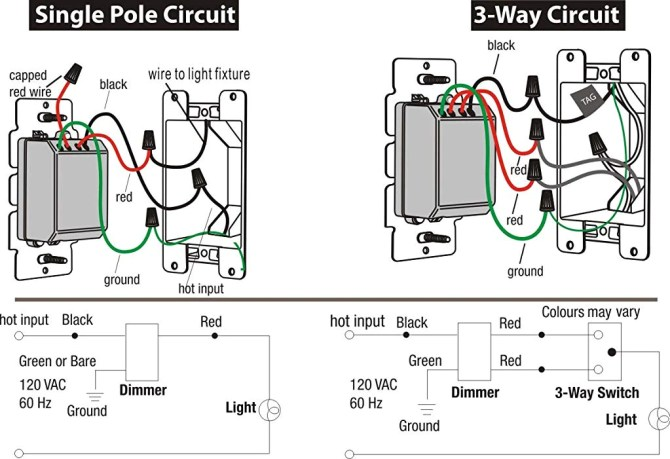 led dimmer switch wiring diagrams  1985 mustang electric