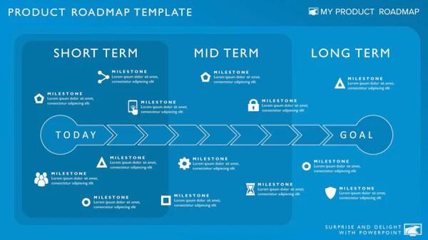 Three Phase Strategic Timeline Roadmap Presentation Diagram