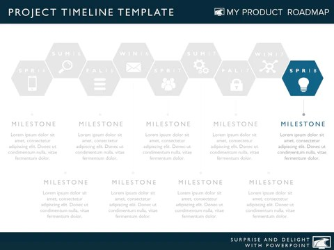 Nine Phase Project Timeline Template
