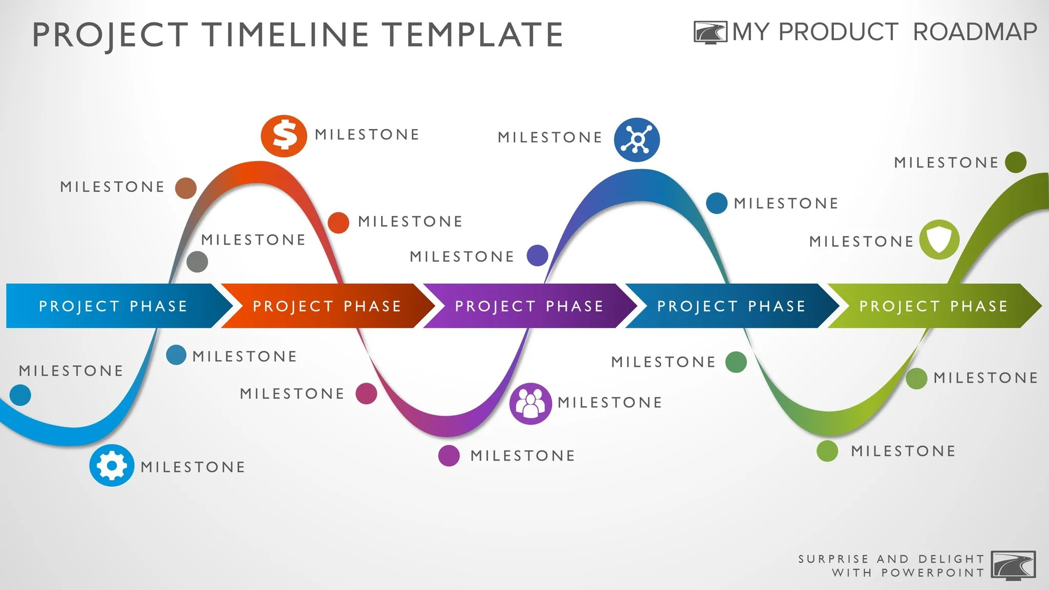 Five Phase Visual Timeline Template