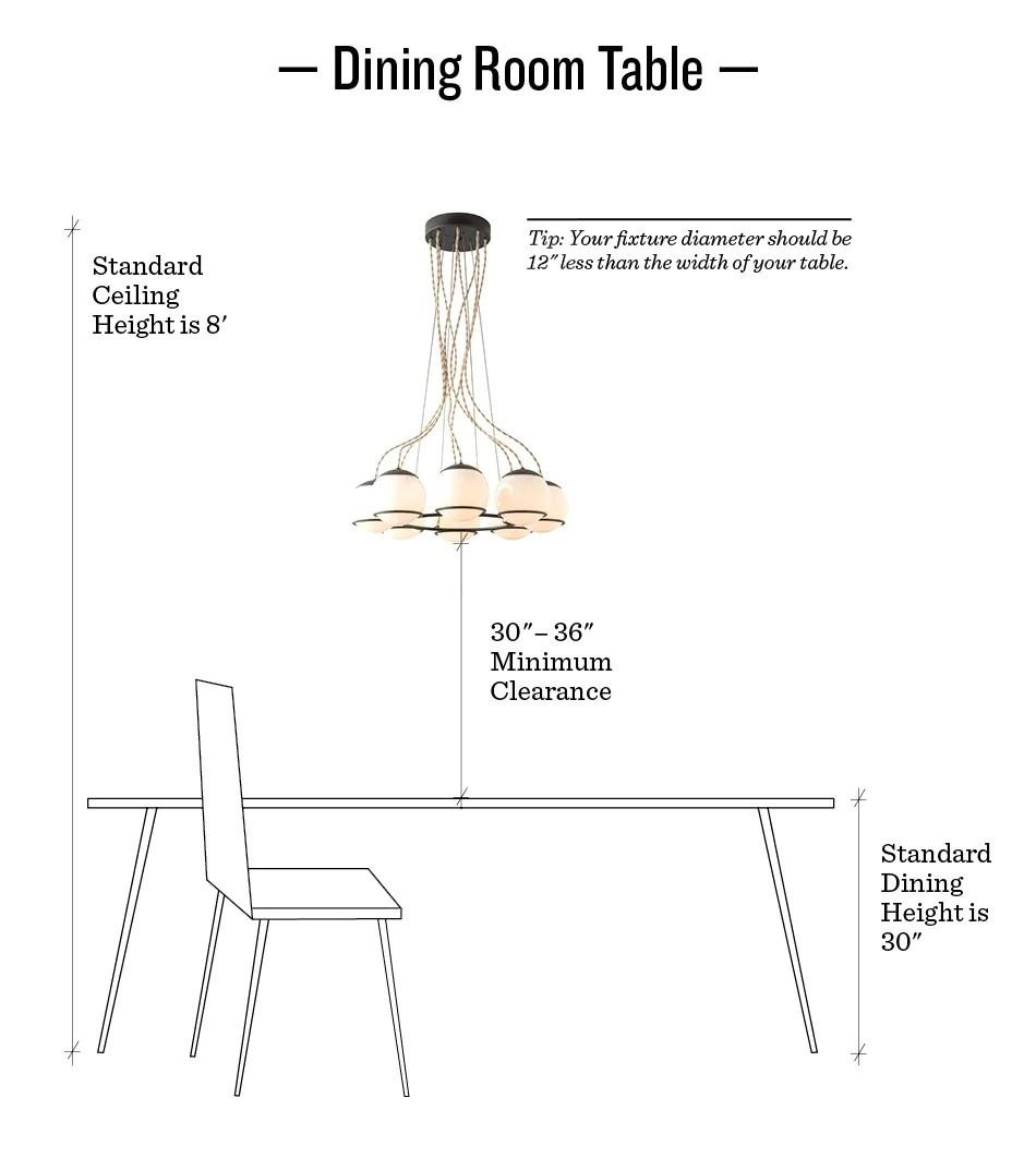 How To Hang Pendants Chandeliers Schoolhouse 101
