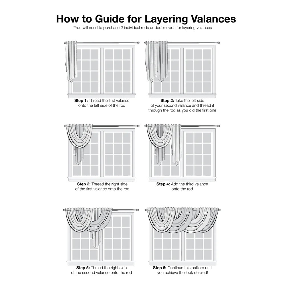 window valance size chart how to