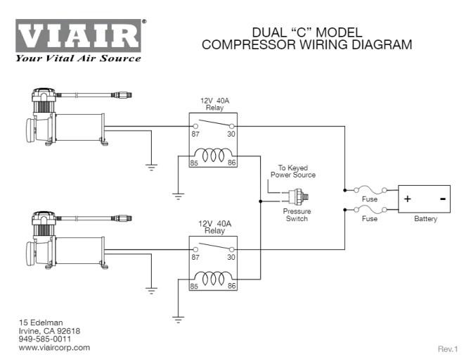 manuals  schematics