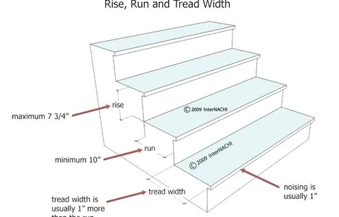How To Install Oak Stair Treads With Molding And Riser – Easiklip   Oak Stair Treads And Risers   Engineered   Riser Short Stringer   Diy   Solid Wood   Light Oak