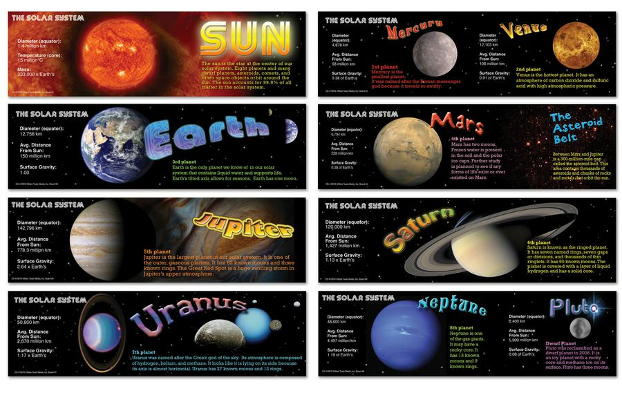 Carson Dellosa Solar System Mini Bulletin Board Set | CD ...