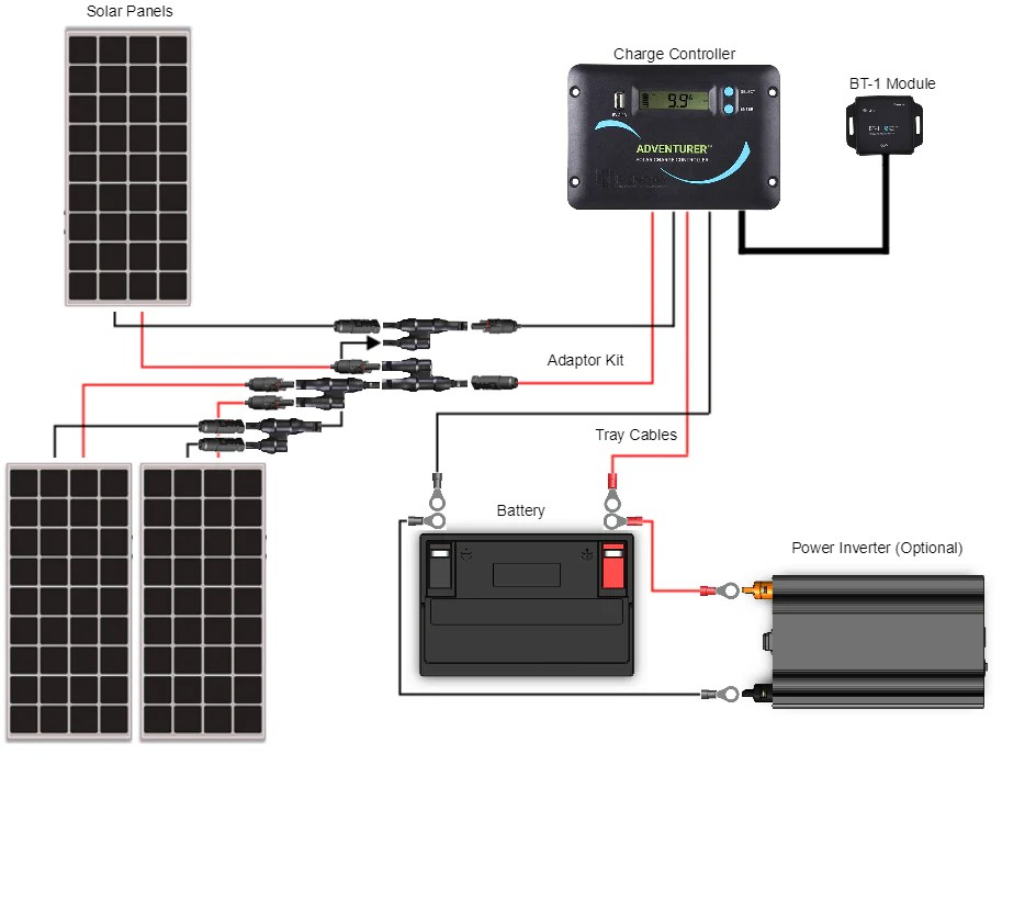 Renogy 300 Watt 12 Volt Solar RV Kit – SolarTech Direct