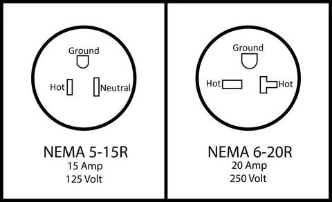 4prong 250 volt connections vs 3prong 250 volt connections