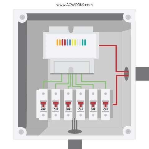 reasons for your rv electric problems – ac connectors