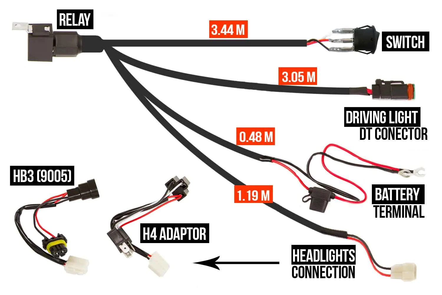 H4 HB3 Wiring Harness for LED Driving Lights | GEMTEK
