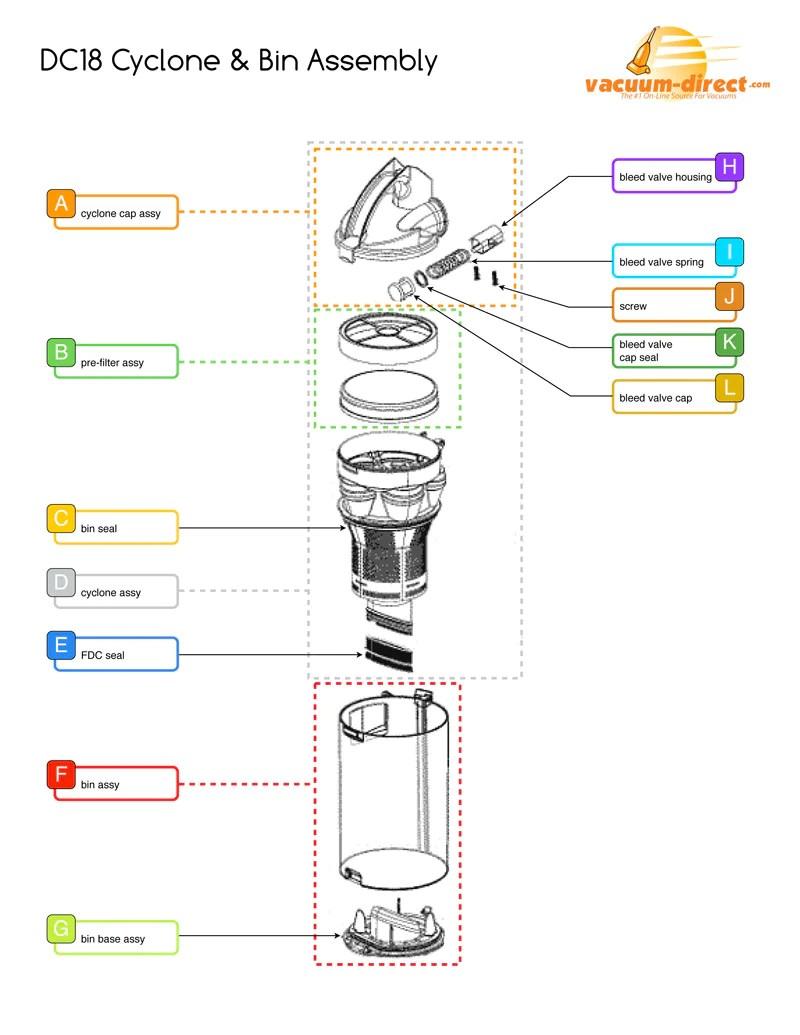 Enjoyable Dyson Vacuum Cleaner Diagram Dc18 Replacement Parts Basic Wiring Database Ilarigelartorg