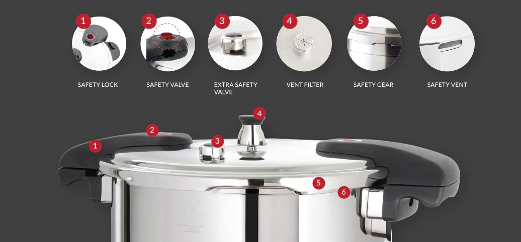 Pressure Stainless Cooker Buffalo Steel