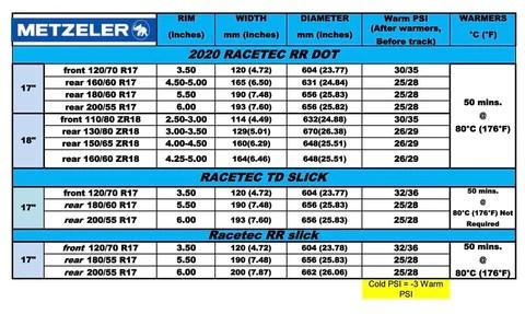 Tire Information Moto Garage