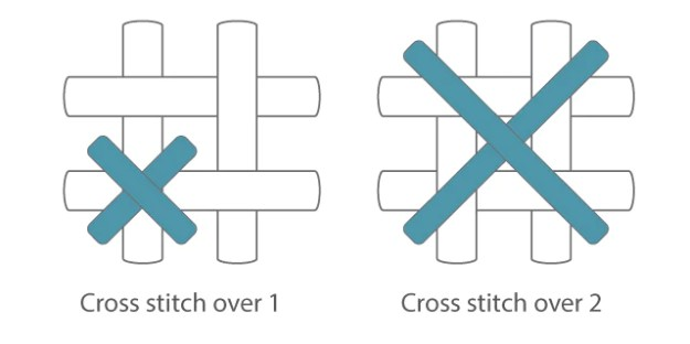 What does it mean to cross stitch over two threads? - Stitched Modern