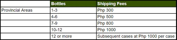 Wnery Philippines delivers nationwide in the Philippines