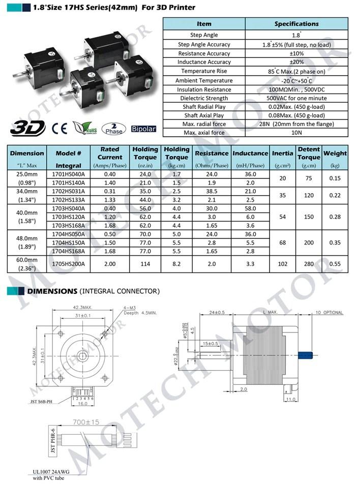1703HS168A - stepper motor - nema 17
