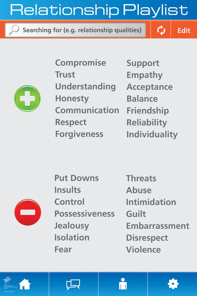 healthy relationship poster