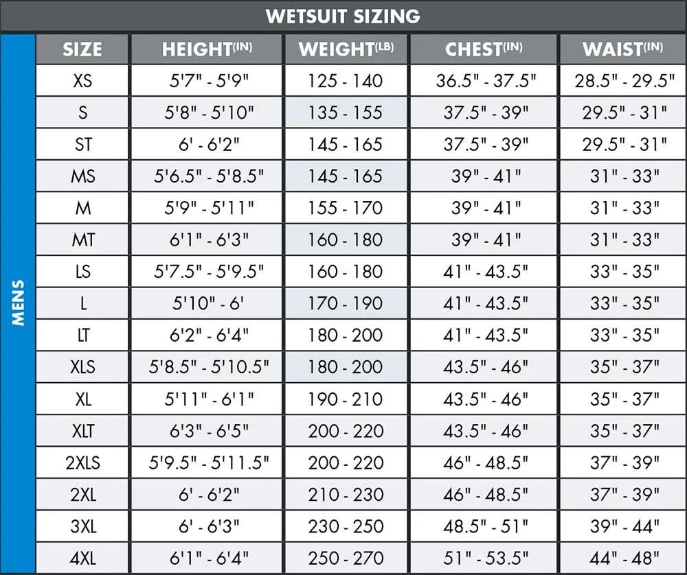 Men's Wetsuit Size Chart