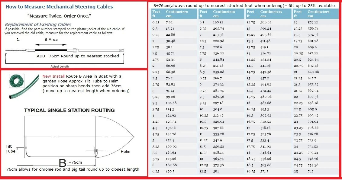 Boat Steering Cable measurement guide