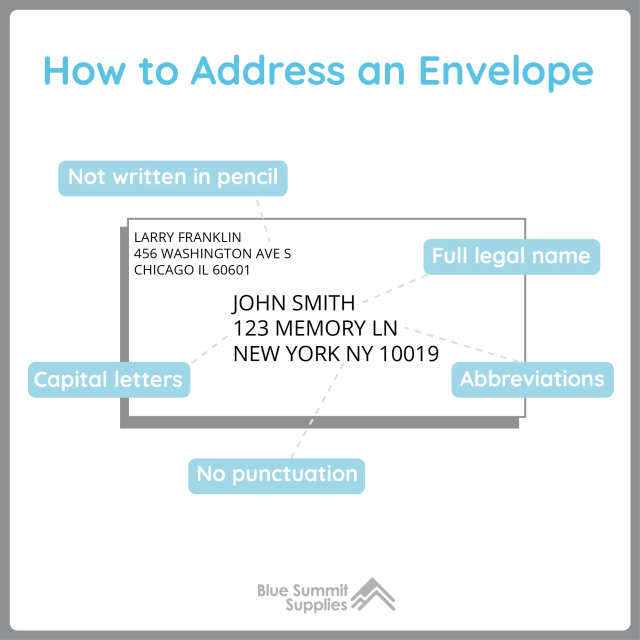 How To Address An Envelope: What To Write On An Envelope