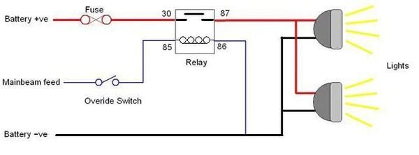 smallrelaywiring_grande?resize\=600%2C223\&ssl\=1 2010 hilux spotlight wiring diagram wiring diagram shrutiradio HID Ballast Schematic at bayanpartner.co