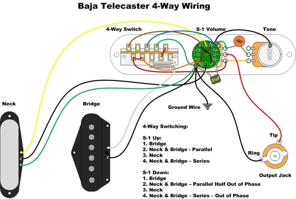 Diagrams  Telecaster 4 Way Baja – 920D Custom