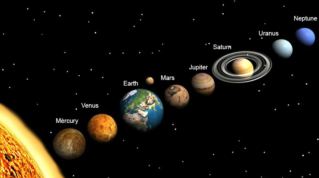 Our Solar System! with Natural Lava Stone | Essential Oil ...