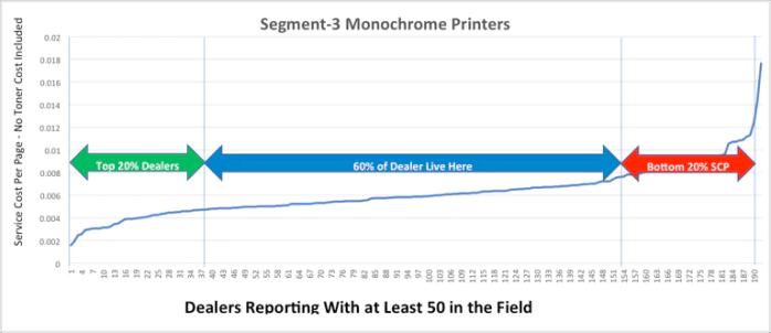 SCP - Monochrom Devices