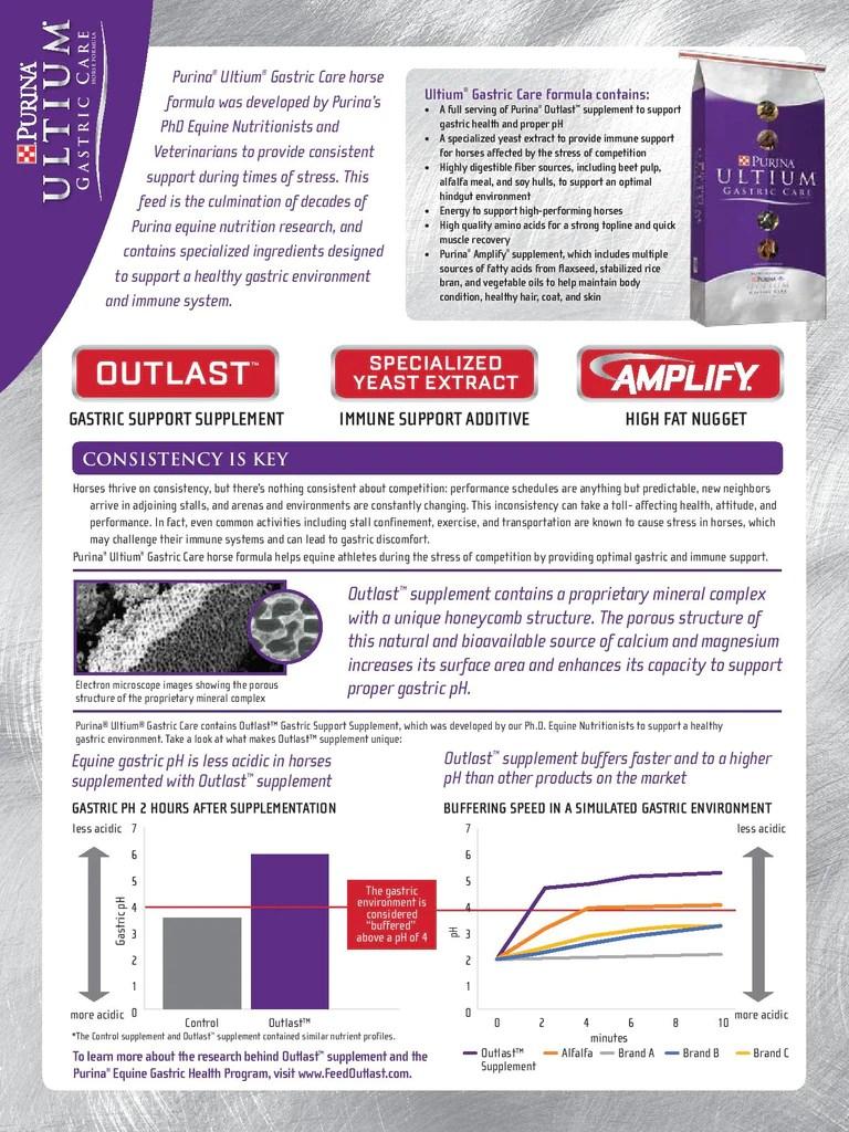 Purina Ultium Nutrition Facts Blog Dandk