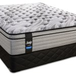 Sealy Dazzling Firm King Mattress And Low Profile Boxspring Set Leon S