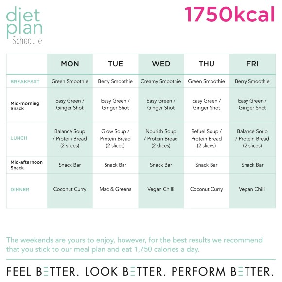12 Week Diet Plan | PRESS Health Foods | Juice Cleanses, Diet ...