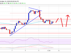 Ethereum Price Weekly Forecast: ETH Holding Important Support