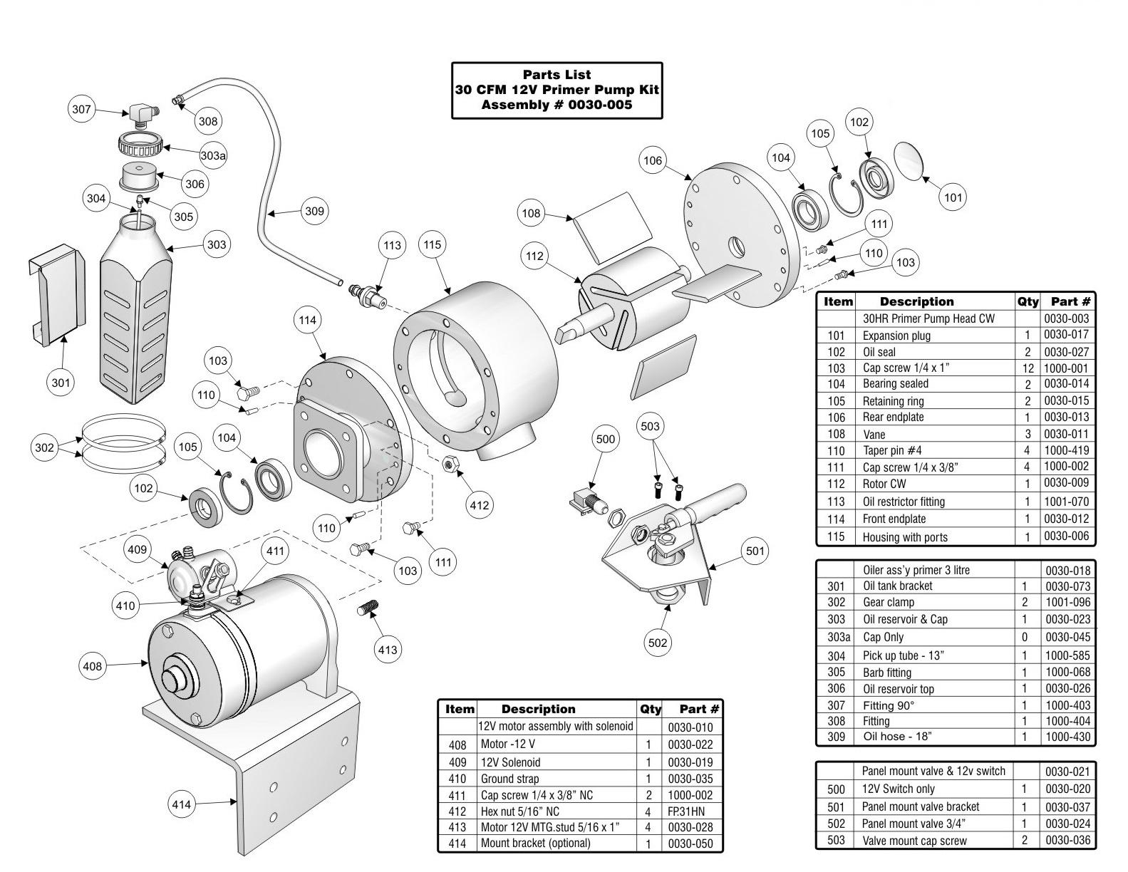 12 Volt Power Primer