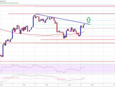 Bitcoin (BTC) Price Showing Positive Signs: Bulls Sighting Bullish Break