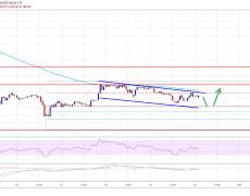 Ethereum (ETH) Price In Corrective Increase But Facing Hurdles