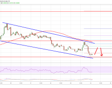 Ripple Price (XRP) Testing Crucial Support With Bearish Bias
