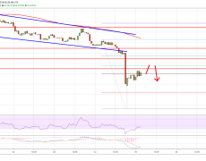 Ripple Price (XRP) Rebound After 15% Drop Is Facing Resistance
