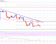 Bitcoin (BTC) Price Weekly Forecast: Vulnerable Below $8K-$8.2K