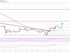 Bitcoin Price (BTC) Upward Drift Facing Key Resistance