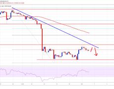 Crypto Market Cap And Bitcoin Facing Resistance: BCH, BNB, EOS, TRX Analysis