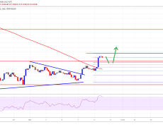 Crypto Market And Bitcoin Primed For Gains: BNB, BCH, LTC, EOS Analysis