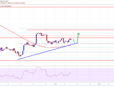 Crypto Market And Bitcoin Could Rise Steadily: BCH, Litecoin, EOS, XLM Analysis