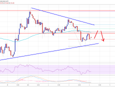 Ethereum (ETH) Price Holding Key Support But For How Long?