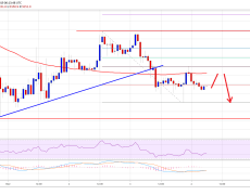 Bitcoin (BTC) Price Stable Above $9K But Can It Climb Again?