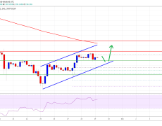 Crypto Market Cap And Bitcoin Target More Upsides: BCH, BNB, EOS, TRX Analysis