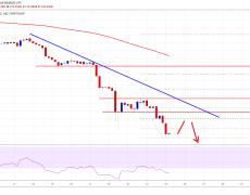 Bitcoin And Crypto Market Crashing: BCH, LTC, EOS, ADA Analysis