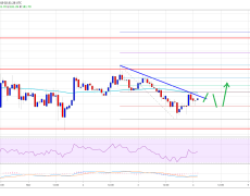 Ethereum (ETH) Consolidating Below $190, Bitcoin Holding $9K