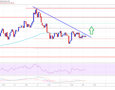 Ethereum (ETH) Stuck In Range, Bitcoin Struggling Near $9K