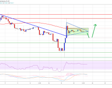 Bitcoin Weekly Forecast: Is This Right Time To Buy BTC?
